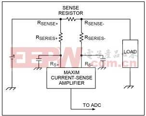 Maxim 差分滤波器的电路图,可平滑负载电流尖峰