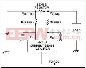 Maxim 差分濾波器的電路圖,可平滑負載電流尖峰