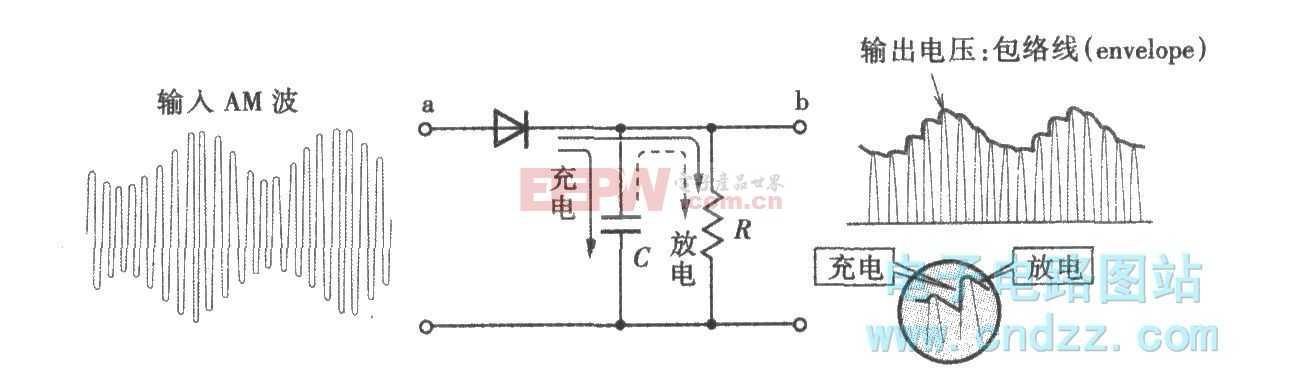 二极管检波电路图
