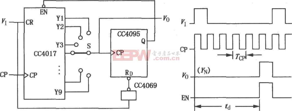 CC4017计数/分配器组成的延时电路图