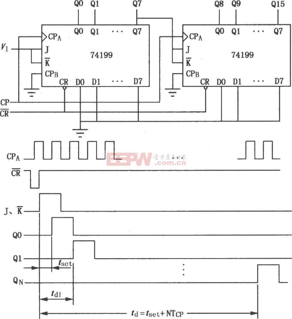 74199移位寄存器组成的延时电路图