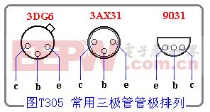 三极管知识简介(3)