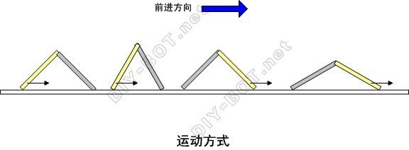 尺蠖行动的步骤分解图