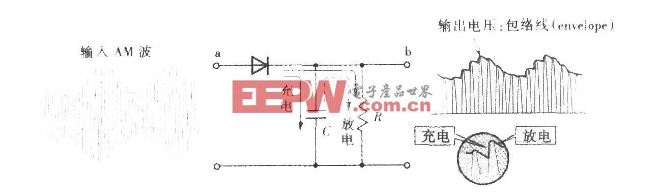 二极管检波电路
