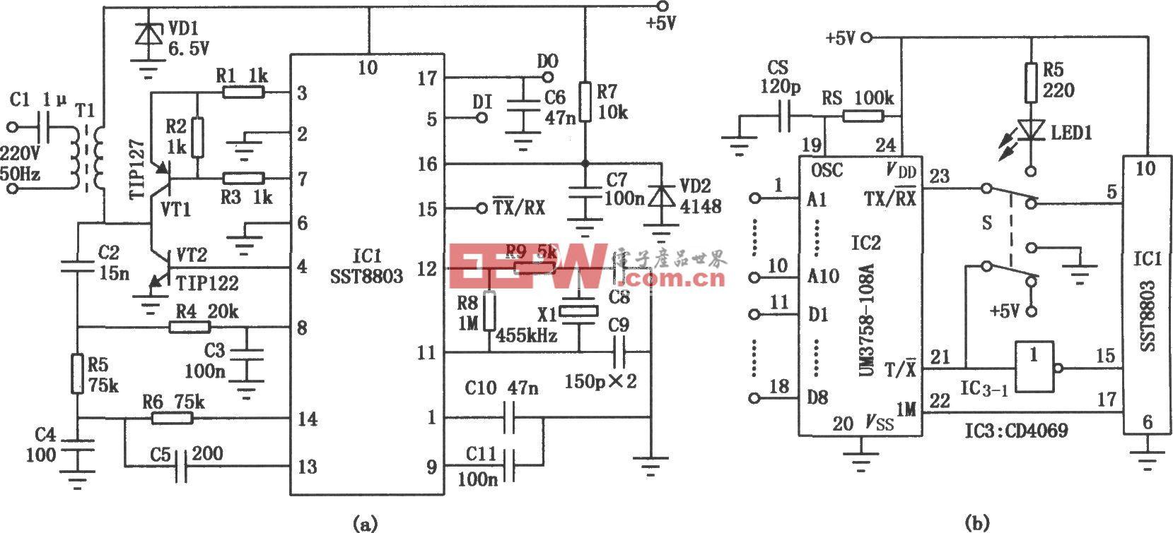 SST8803、UM3758-108A组成的数据传输调制/解调器