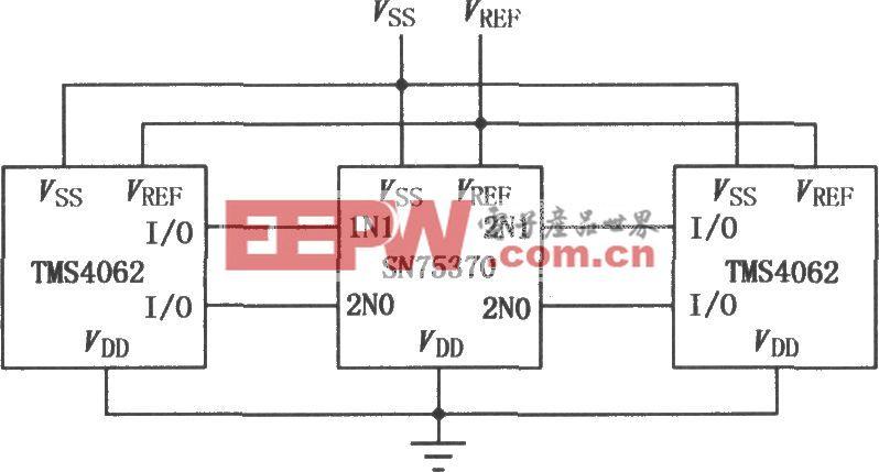 SN75370双MOS存储器接口