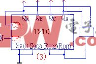集成计数器功能分析及应用