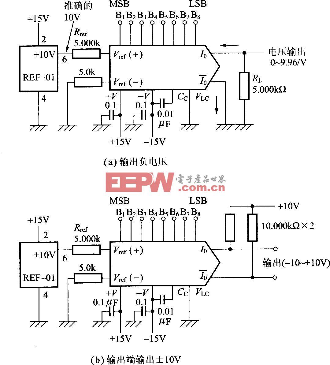 由电流输出型D/A转换变换为电压(DAC0800)
