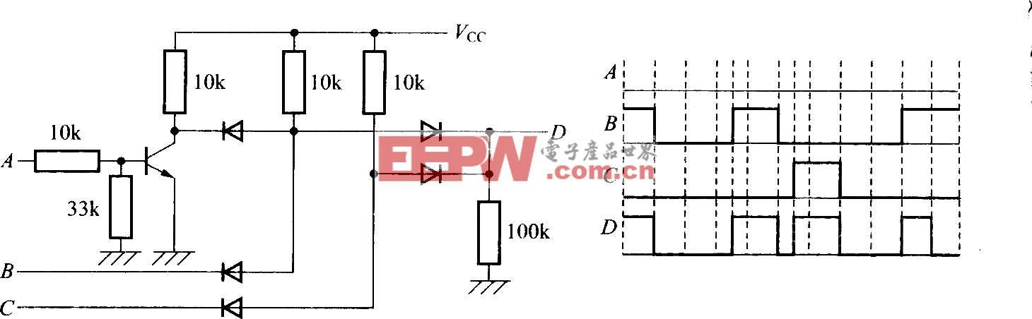 用二极管和晶体管构成的逻辑电路及其工作波形