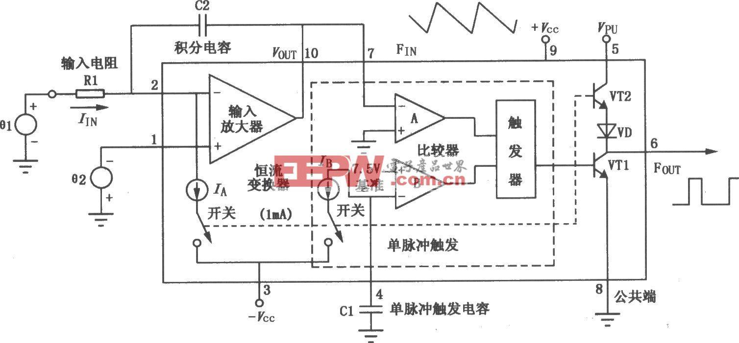 VFC62电压/频率、频率/电压转换器