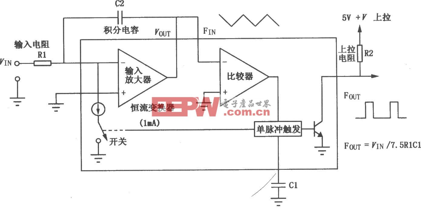 VFC32电压/频率、频率/电压转换器