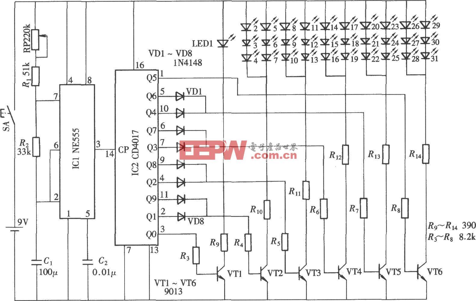 由CD4017、NE555组成的电子装饰孔雀开屏电路