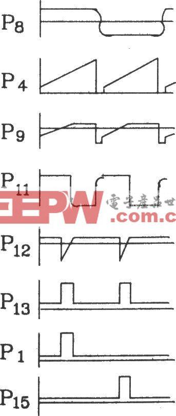 可控硅移相触发器KC04典型应用电路图