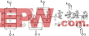 可控硅元件的工作原理及基本特性电路