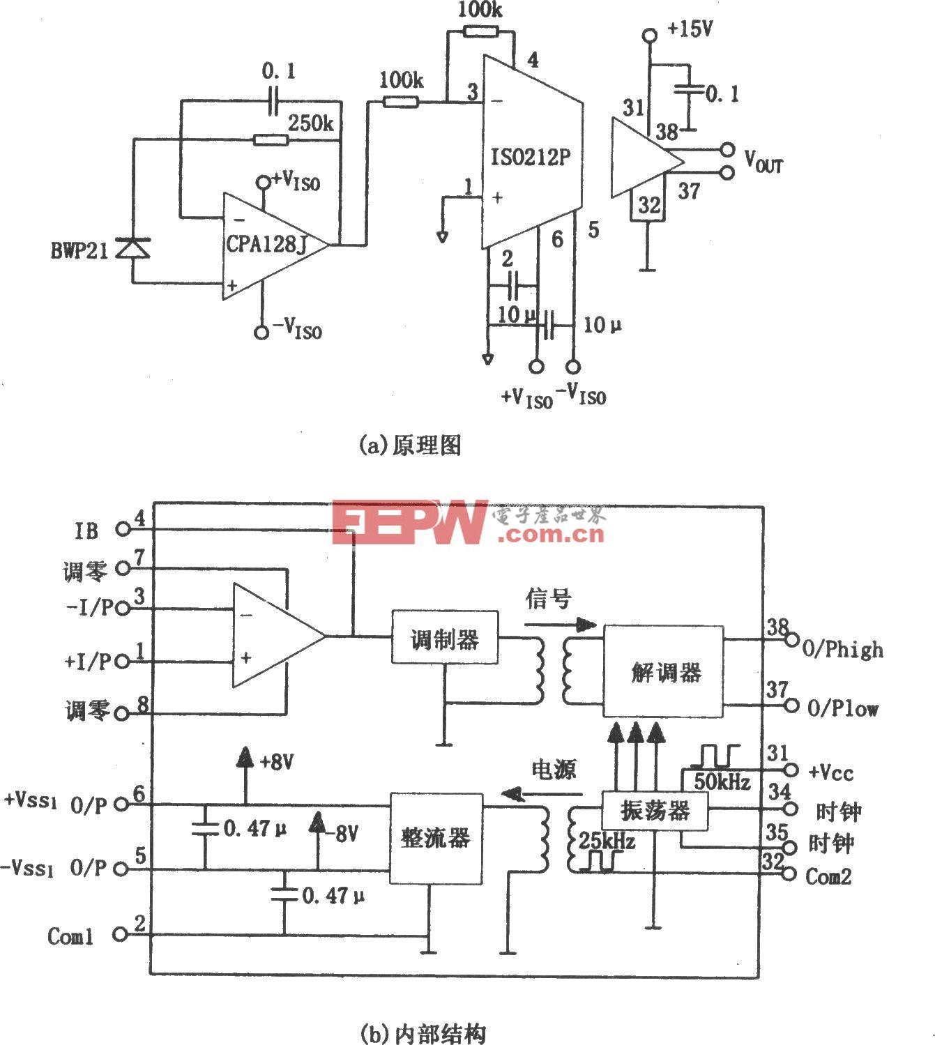 精密光电检测隔离放大器(ISO212)