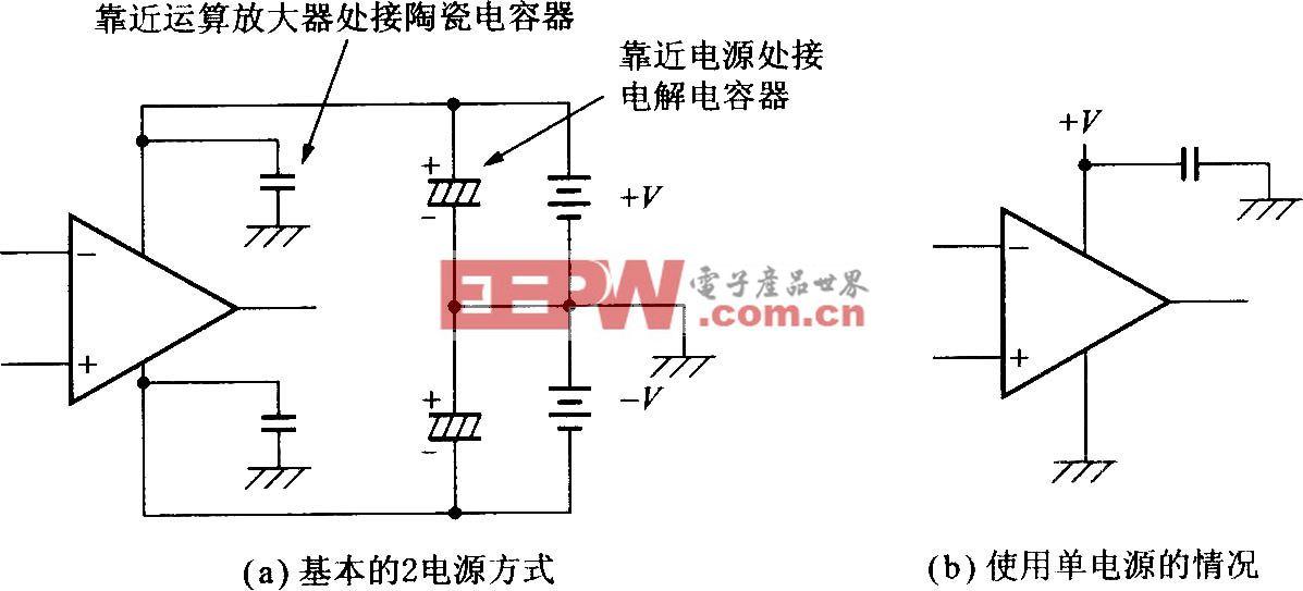 基本的运算放大器符号及电源连接