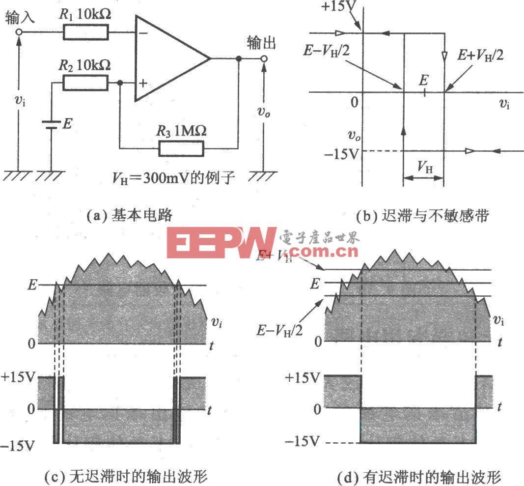 具有迟滞特性的比较器电路(施密特触发器)