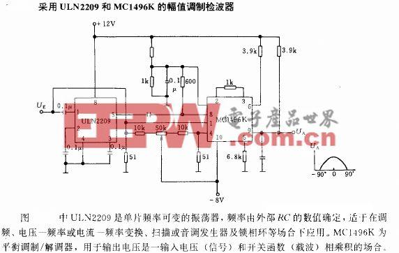 采用ULN2209和MC1496K的幅值调制解调检波器