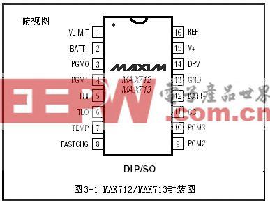 可编程快速充电管理芯片MAX712/ MAX713电路