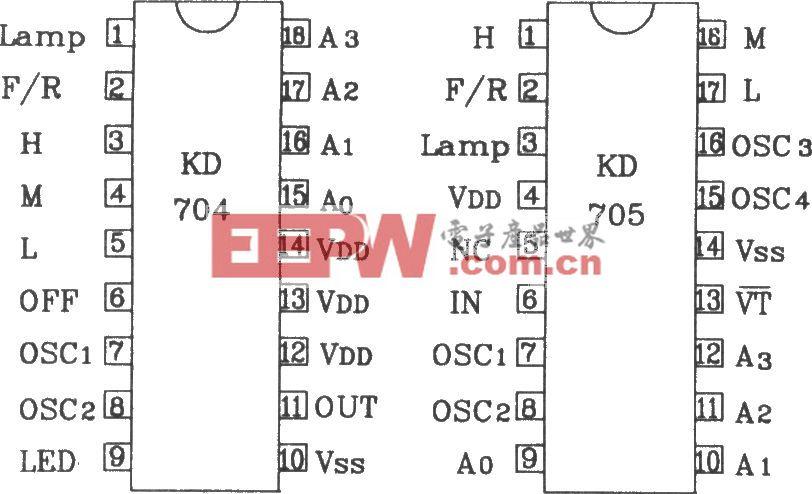 由KD704/KD705构成的射频遥控发射、接收电路图