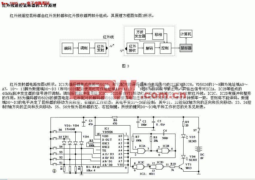红外线遥控鼠标器的工作原理