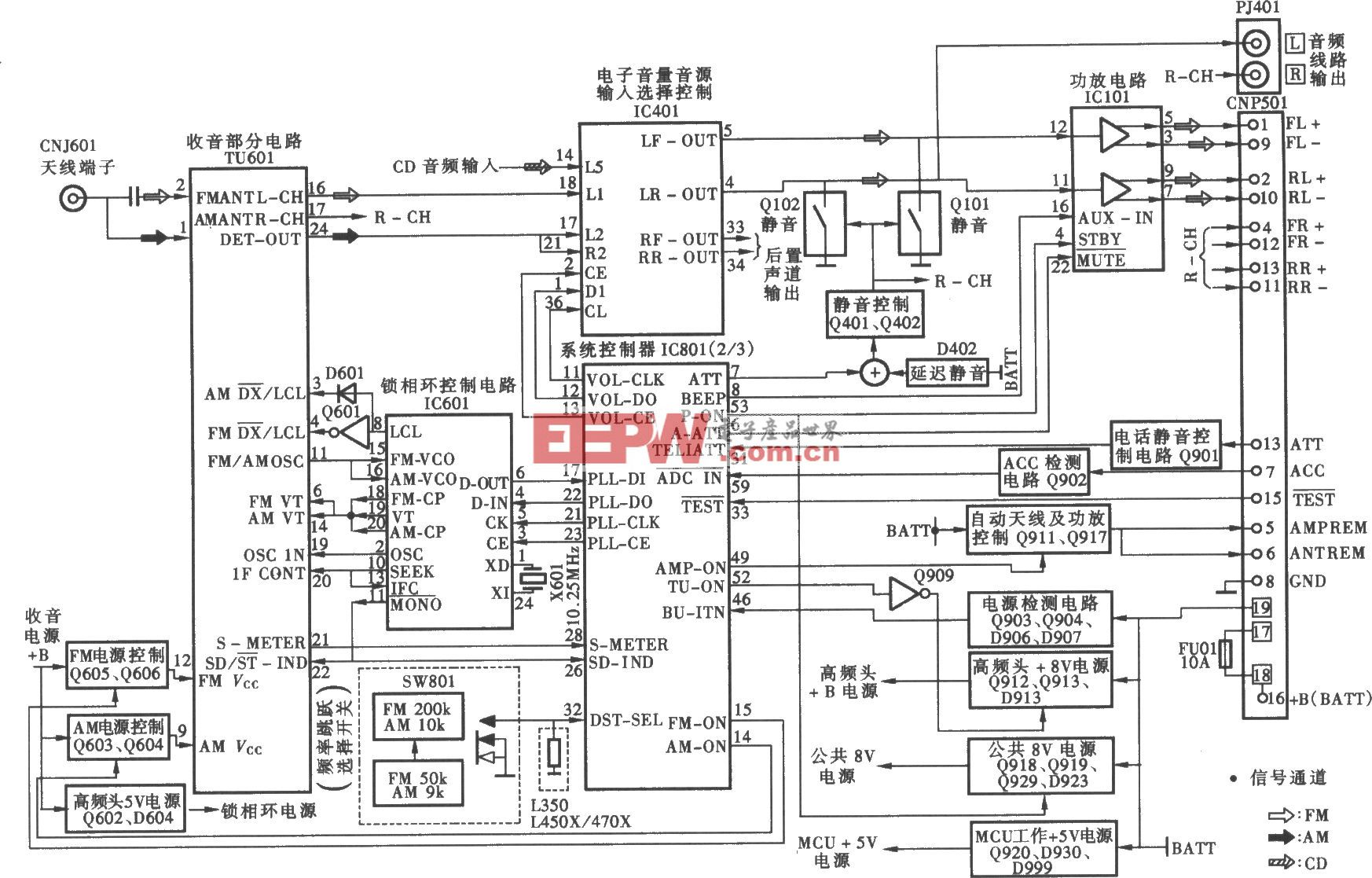 SONY CDX-LA70X型汽车音响收音高频头与音频放大电路
