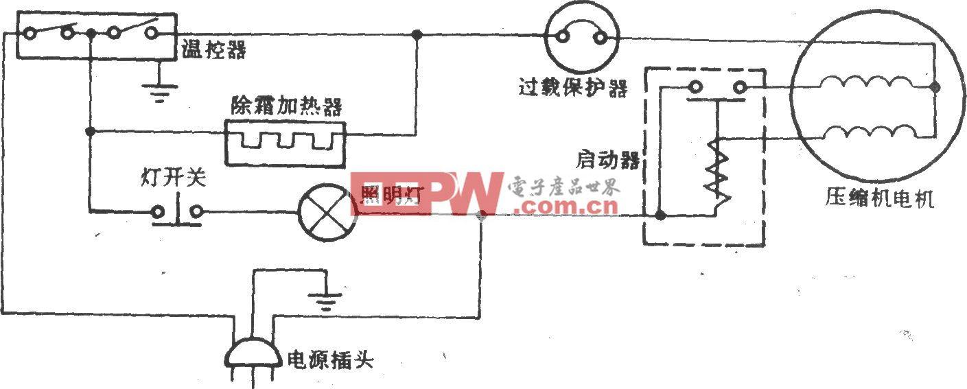 施乐华BCD-38三�e门电冰箱