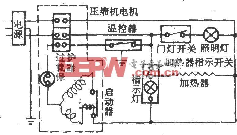 美菱-阿里斯顿BCD-185E电冰箱