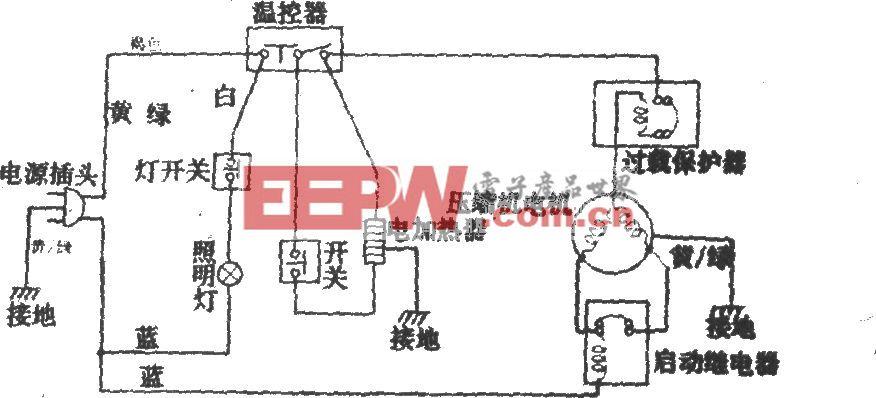 揚子牌BCD-188、BCD-202E直冷式電冰箱