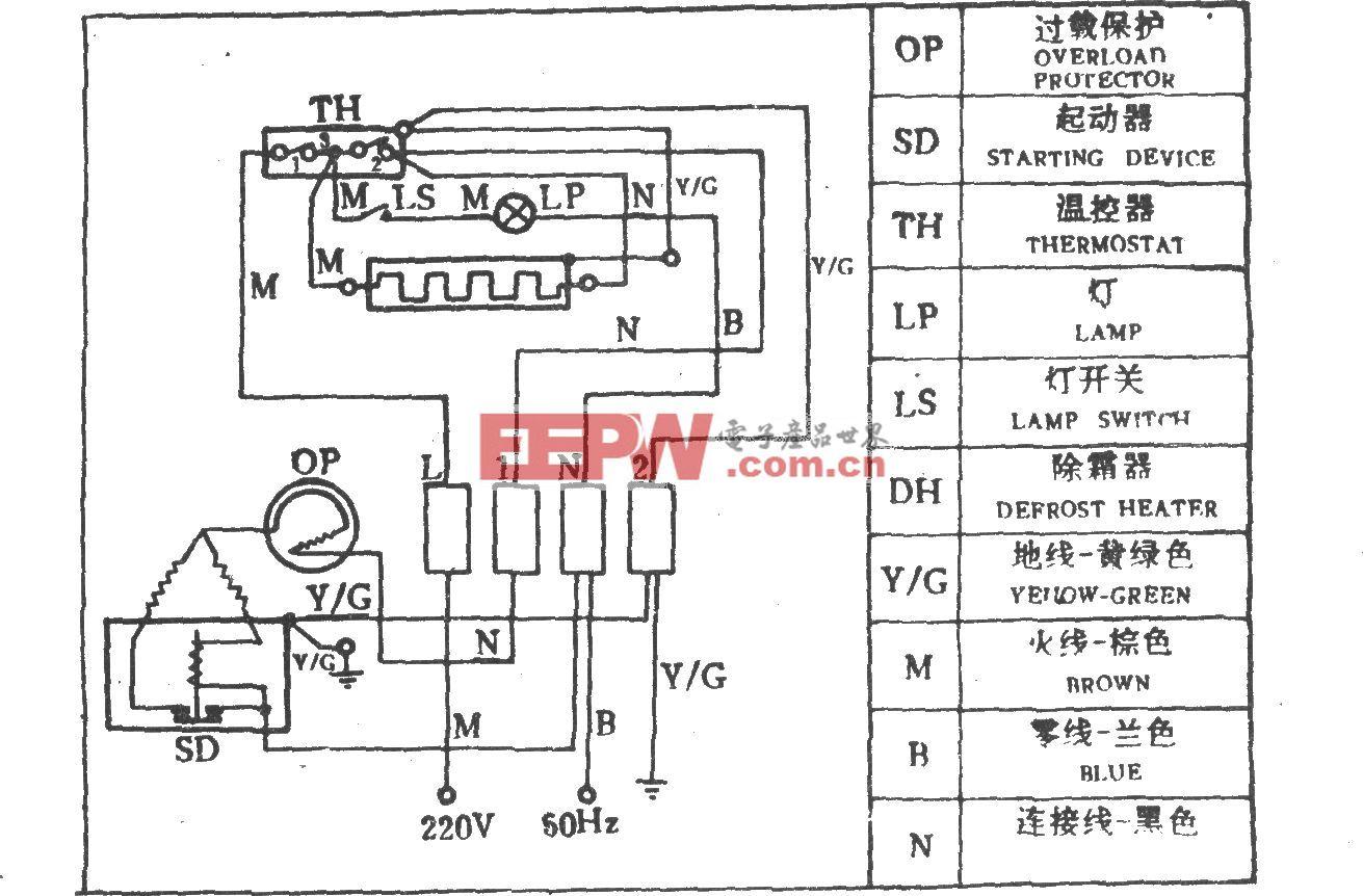 东方-齐洛瓦牌BCD-210C电冰箱