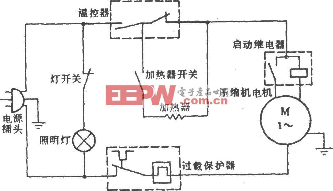 华日牌BCD-170、185、205电冰箱
