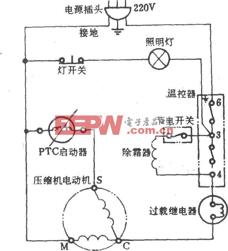 香雪海牌BCD-160、162、175电冰箱