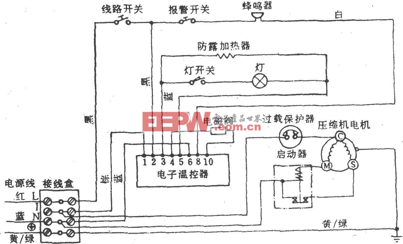 香雪海牌BCD-255电冰箱