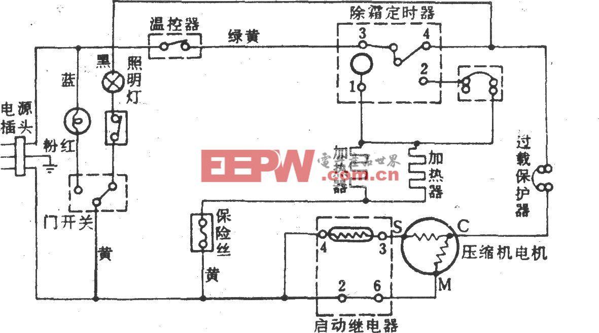 韩国高仕达GR-422ADP(360升)电冰箱