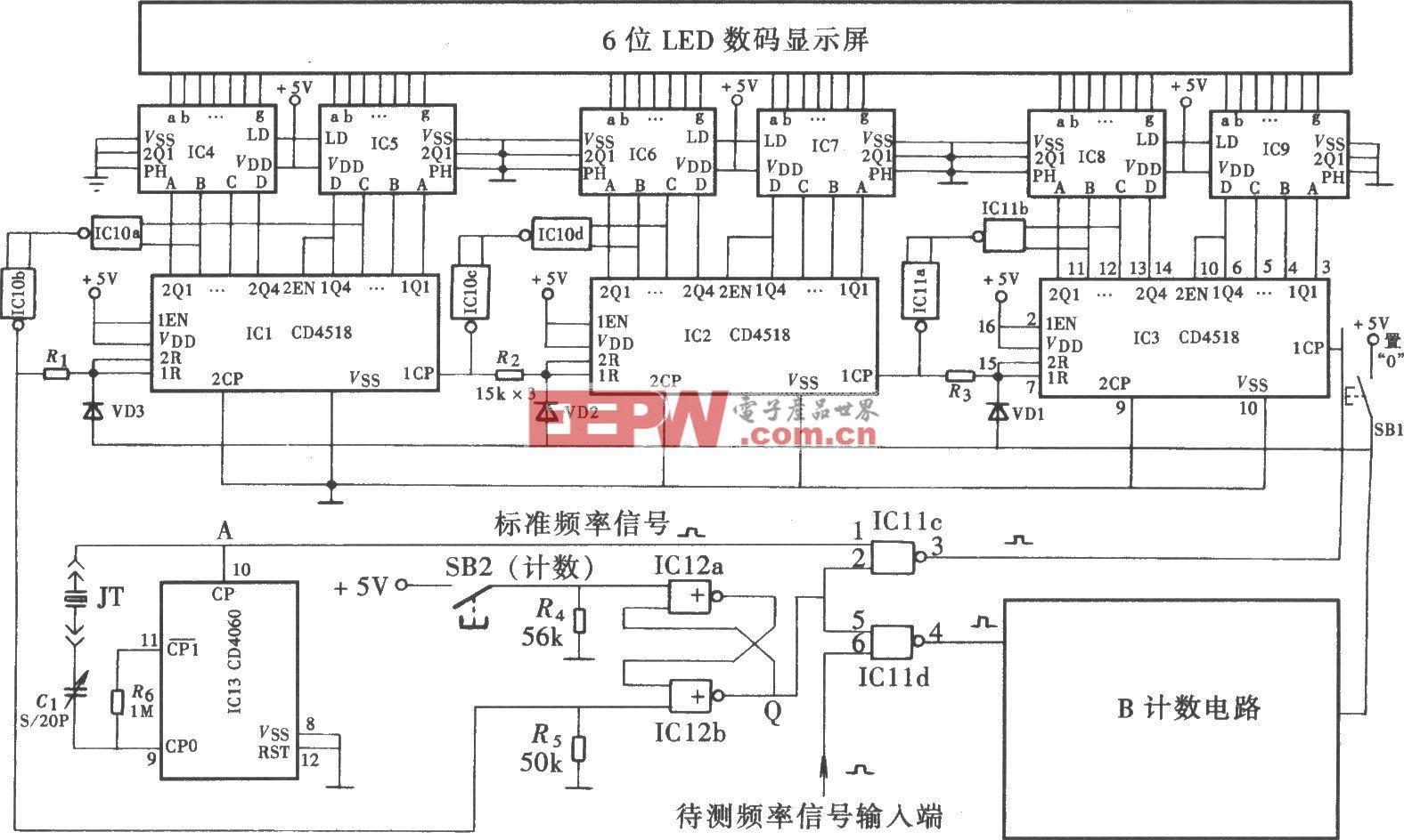 數字式電子鐘表校準儀(CD4518、CD4011)