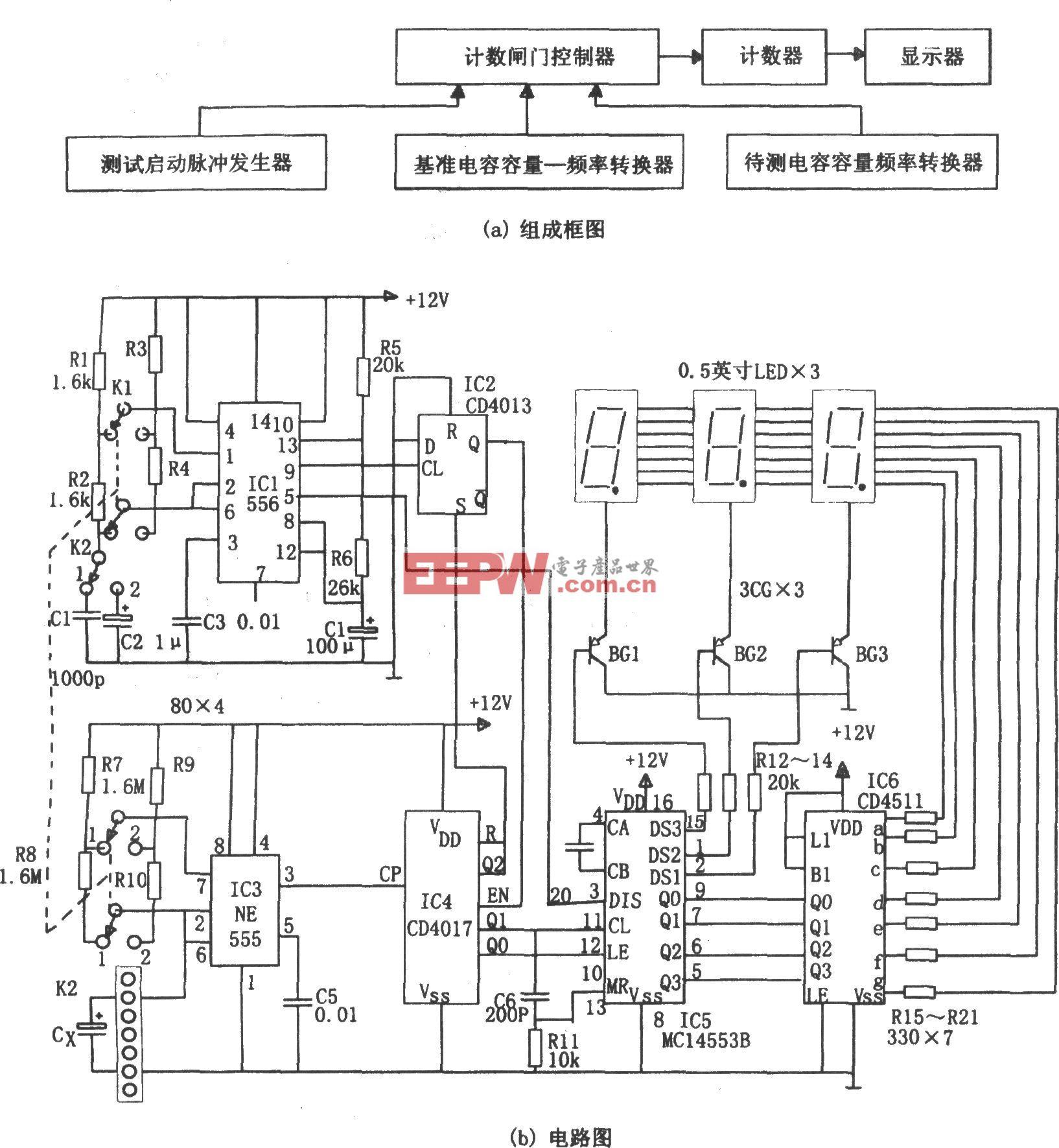 寬量程數字式電容測量儀(NE555、CD4017、MC14553B)