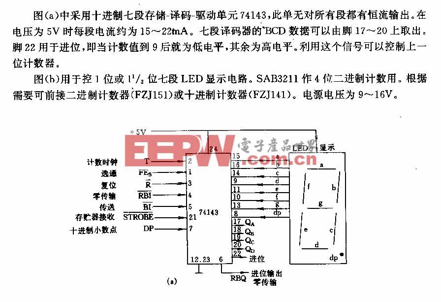 计数器中15D显示的控制电路