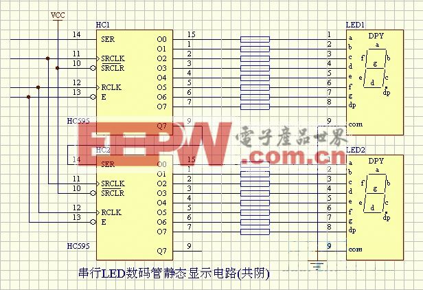 LED-串行LED數碼管靜態顯示電路(共陰)