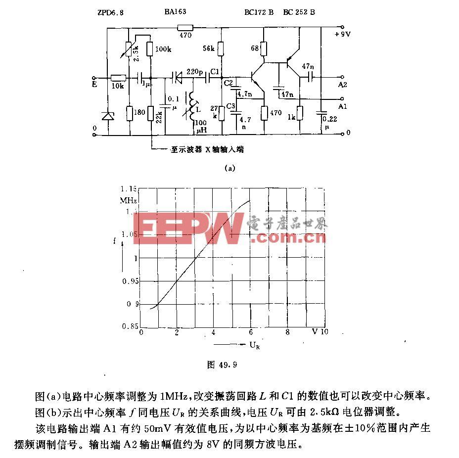 采用變容二極管的lc擺頹信號發生器電路