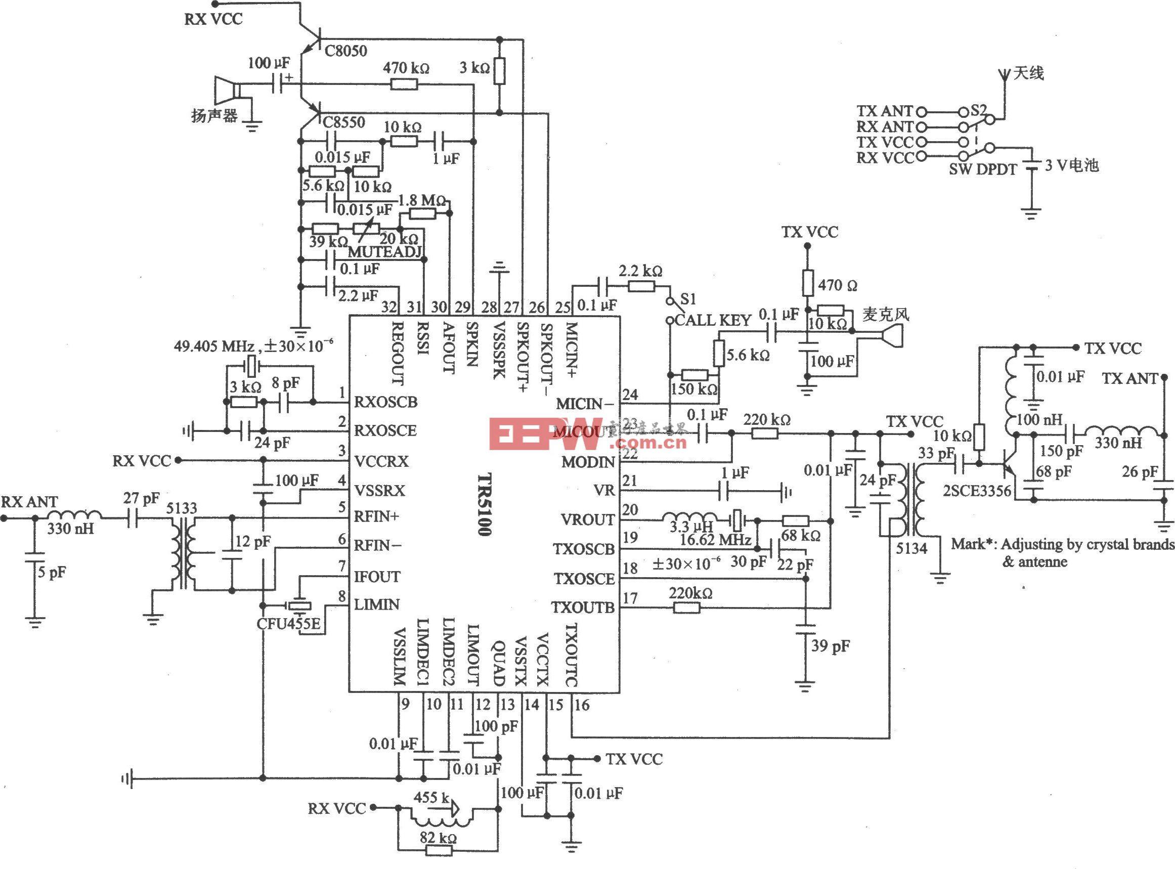 TR5100 FM l50~15 MHz收發器