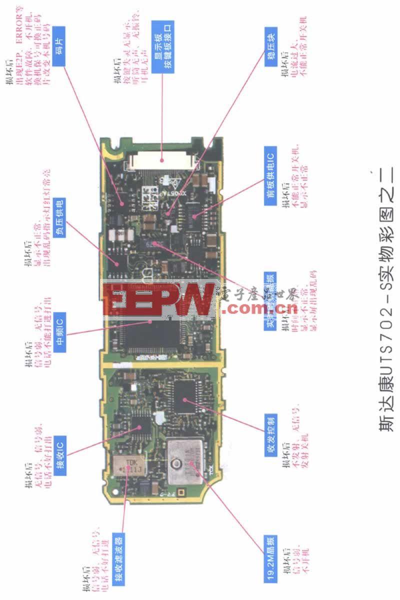 斯达康UTS702-S实物维修彩图二