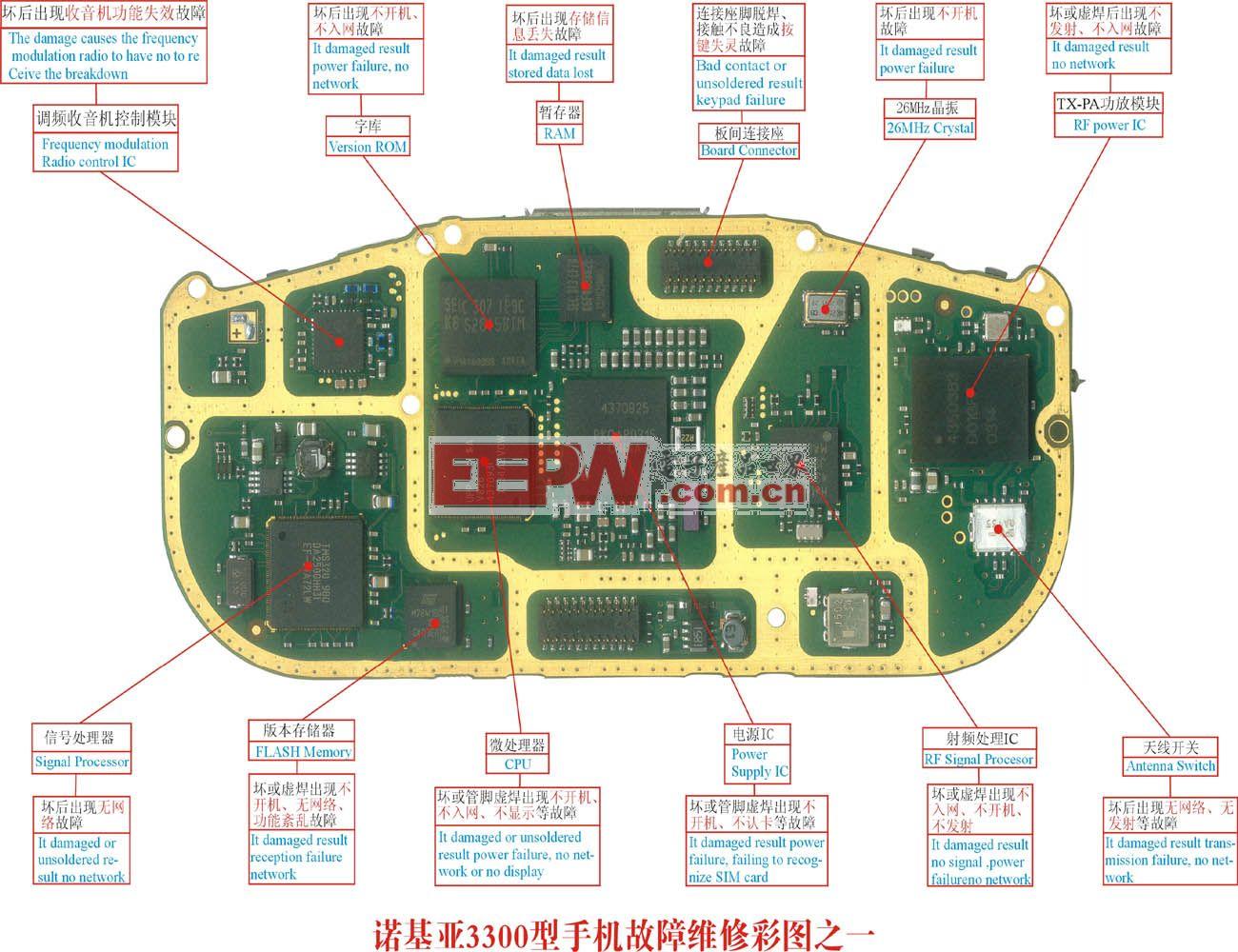 诺基亚3300 手机故障维修实物彩(1)