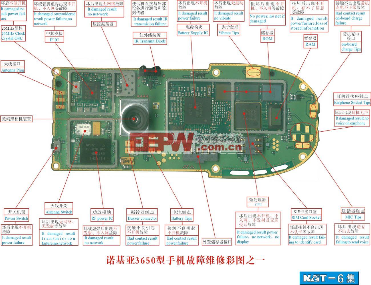 诺基亚3650手机故障维修实物彩图(1)