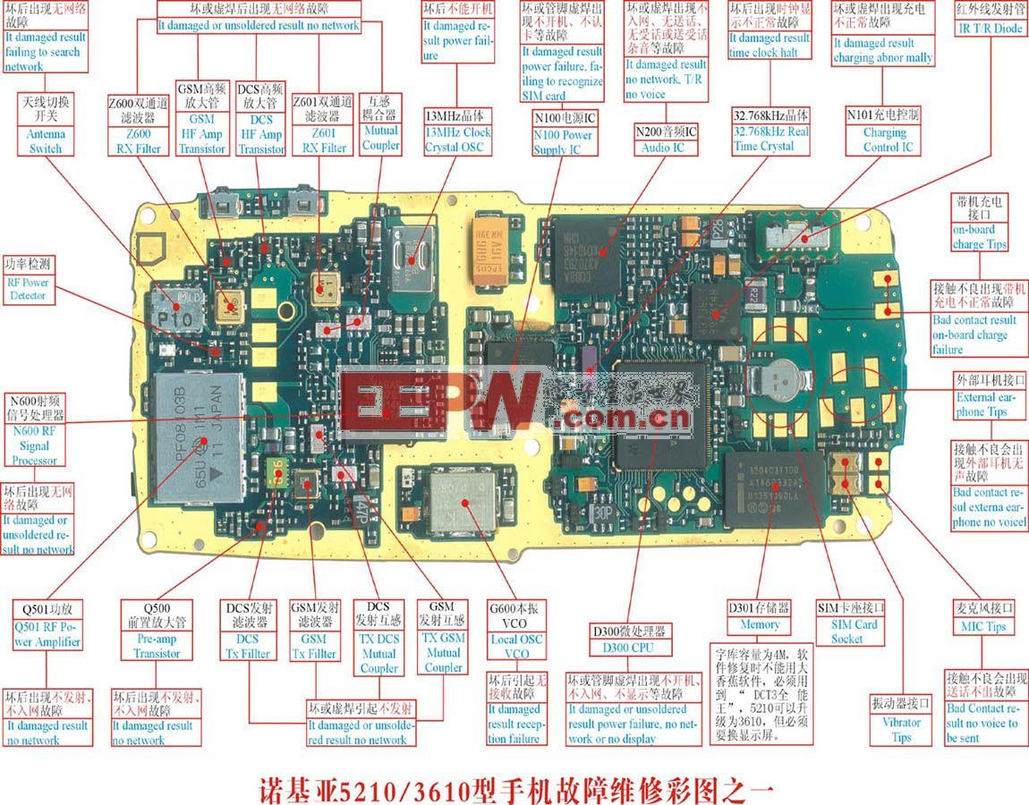 诺基亚5210手机故障维修实物彩图(1)