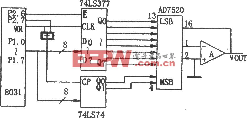 AD7520与MSC-51单片机的接口电路