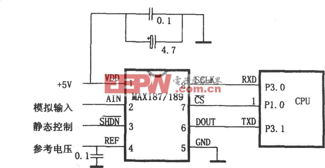 MAX187/189与8031的接口电路