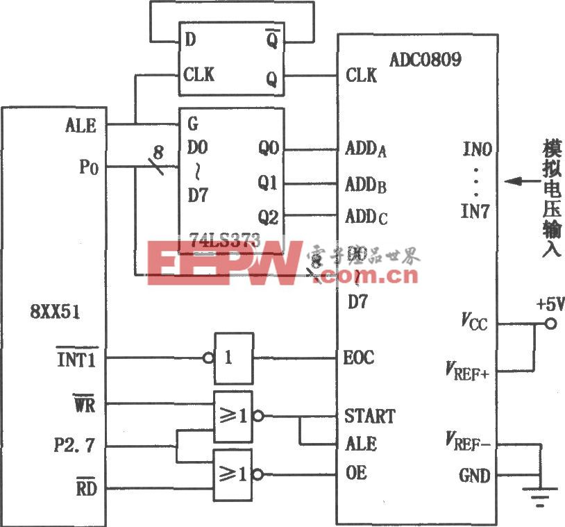 单片机接口电路(ADC0809)