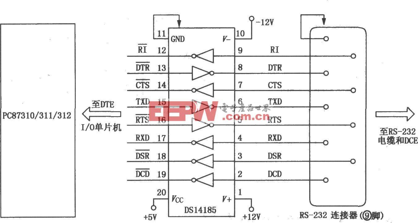 DS14185数据接口驱动器/接收器组合