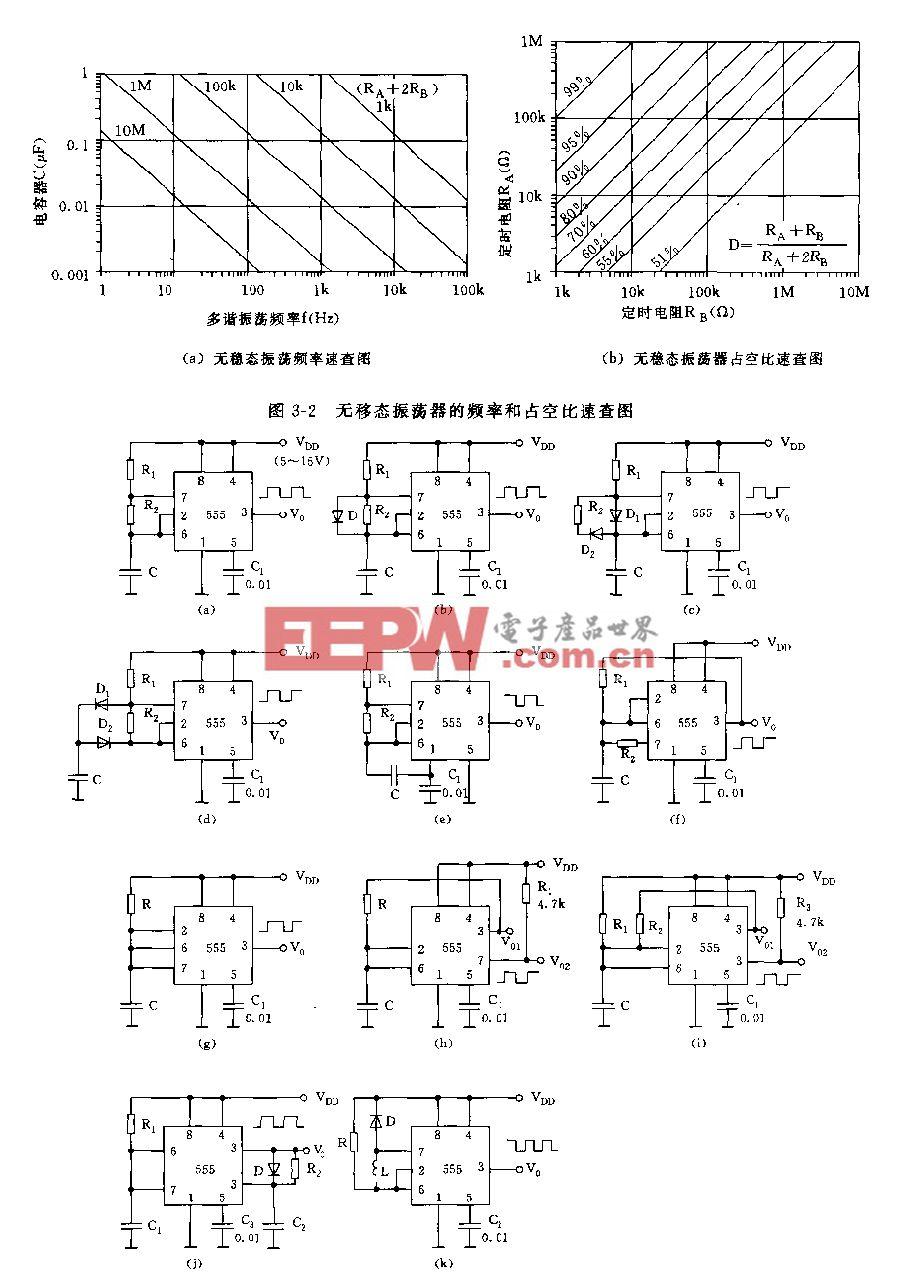 555多谐振荡器的11种基本电路