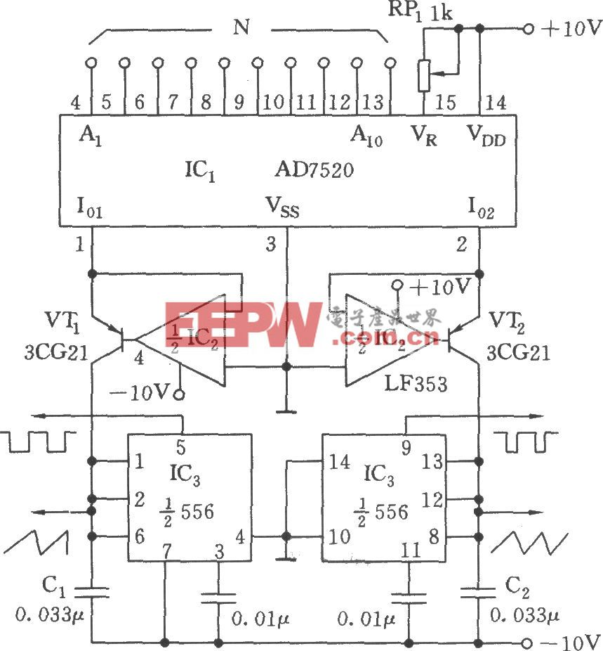 D/A变换双相互补频率产生器